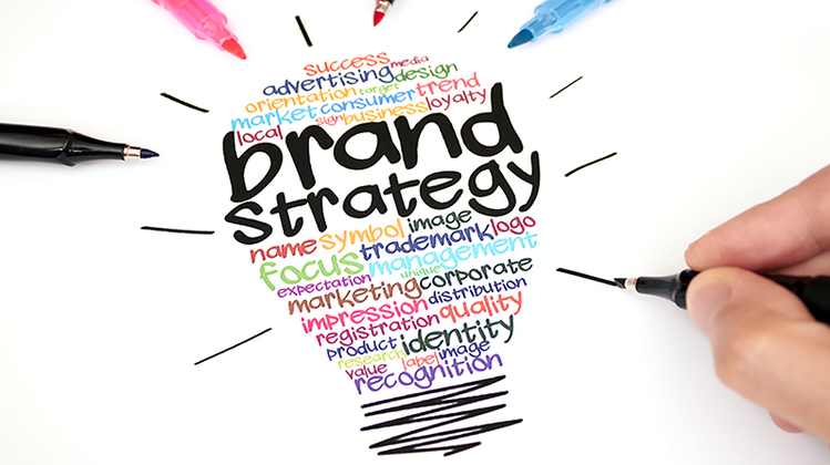 value proposition and branding package