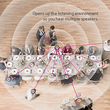 Opn scans the environment 100x per second to provide you with more accurate information about the 360º soundscape.