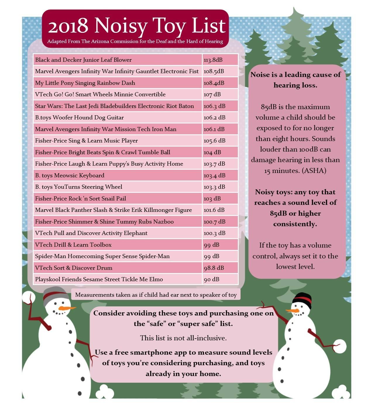 noisy toys 2018.jpg