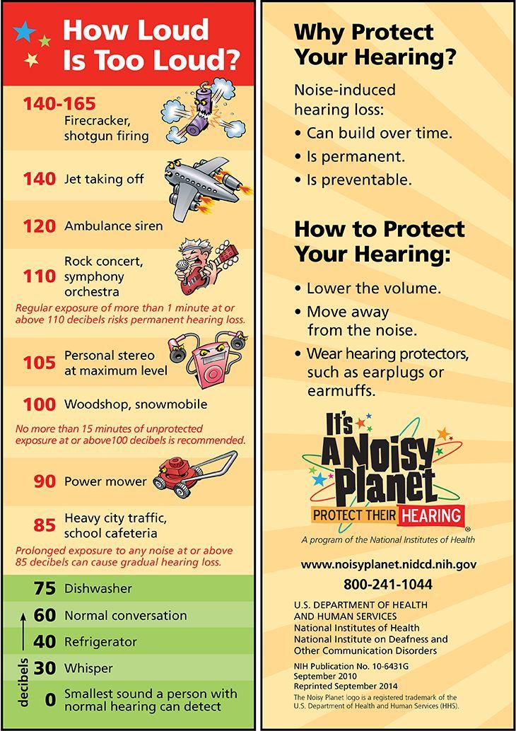 How Loud is too loud - decibel levels