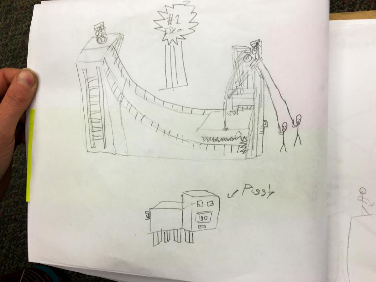 Alex's blueprints are super clear