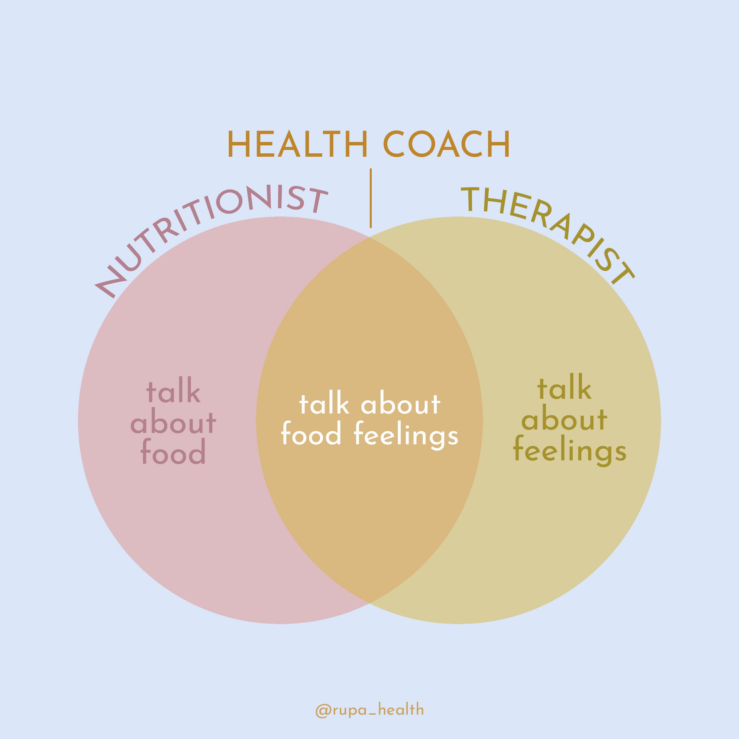 health_coach_role.jpeg