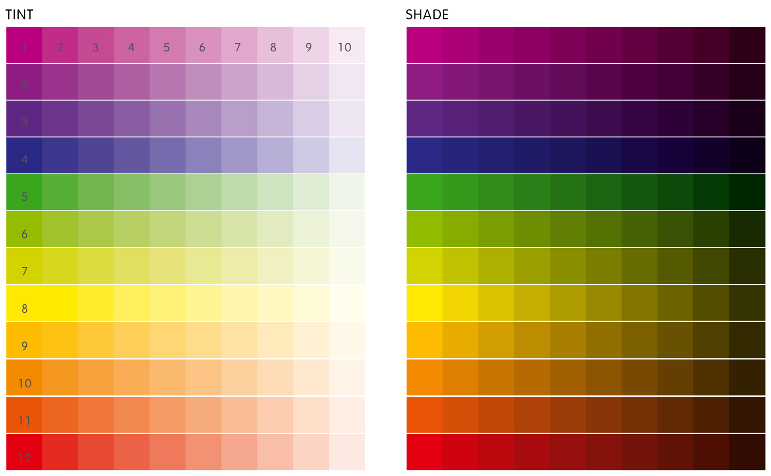 Any colors found on the same row together are tonal colors.