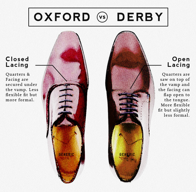 Differences between oxfords and derby