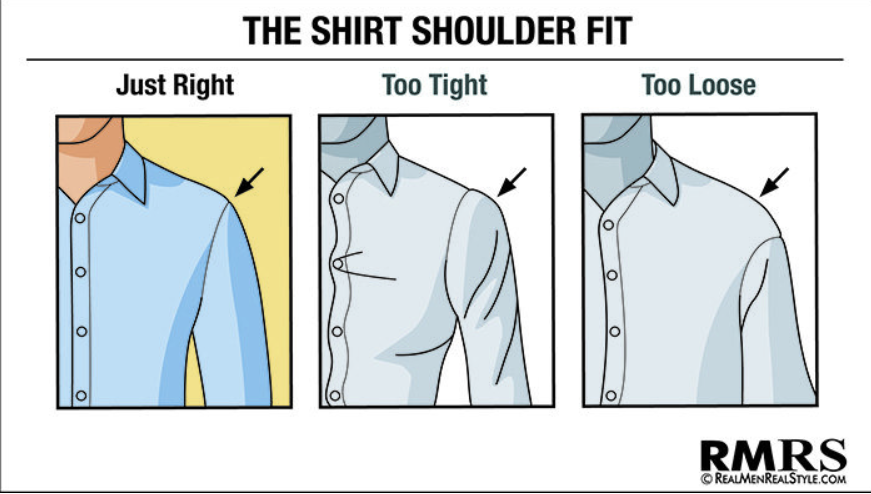 Shoulder Fit.png