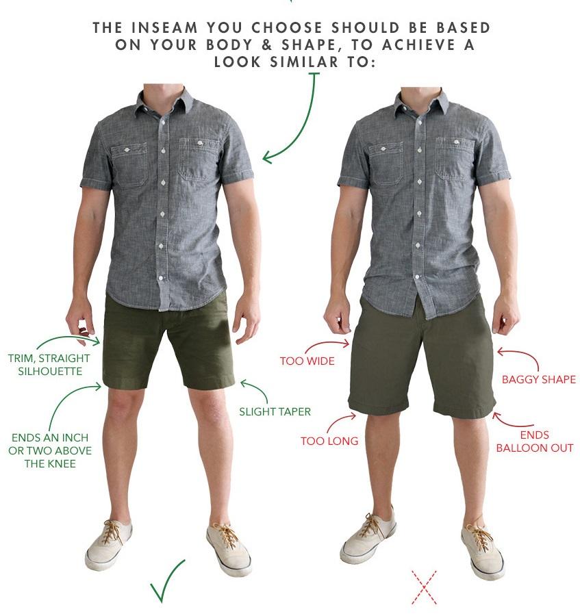 shorts-visual-guide-2015.jpg