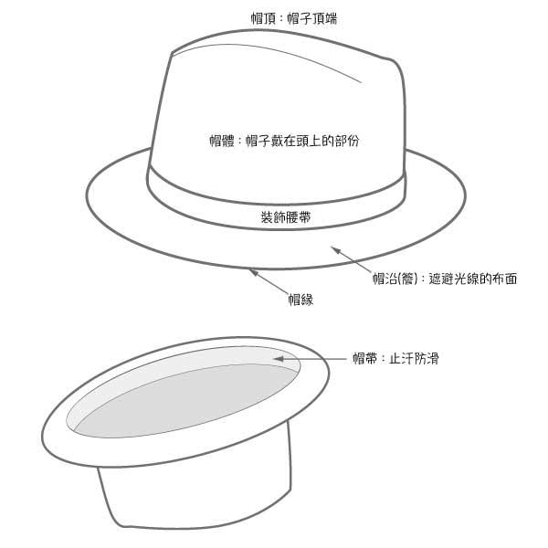 600-帽子各部位名稱.jpg