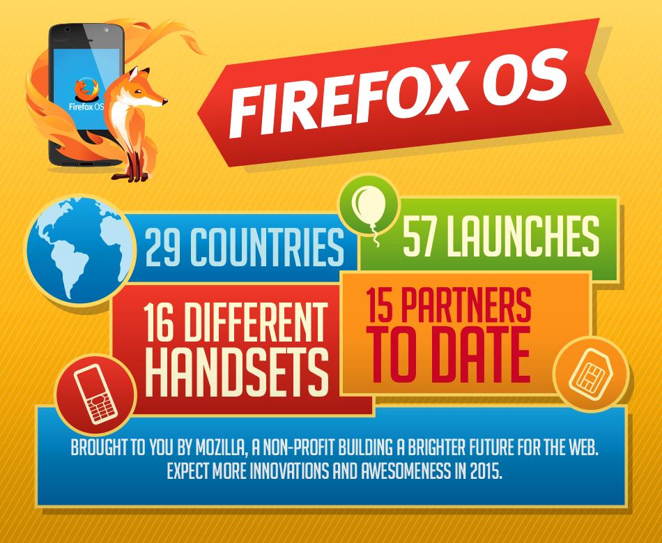Firefox_2015_Infograohic.jpg