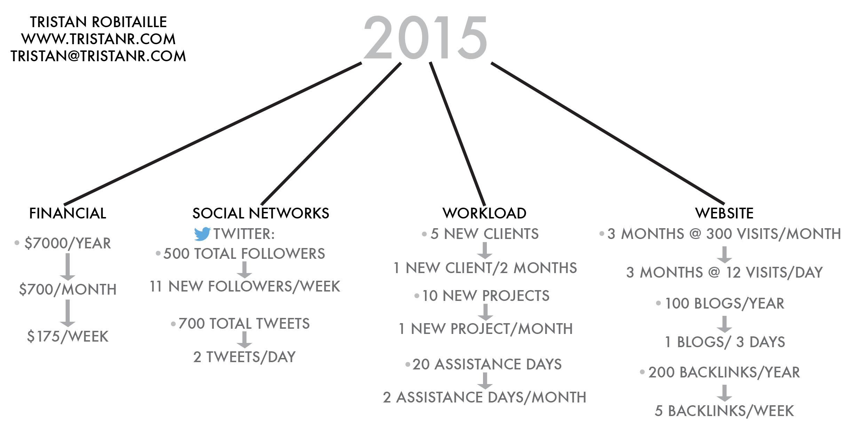 2015_Plan