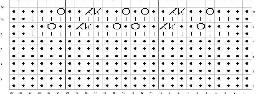 Read a Knitting Chart