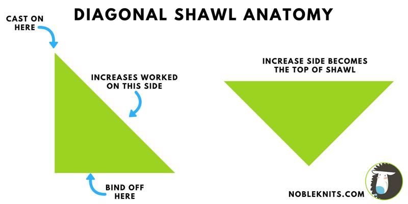 diagonal shawl.png