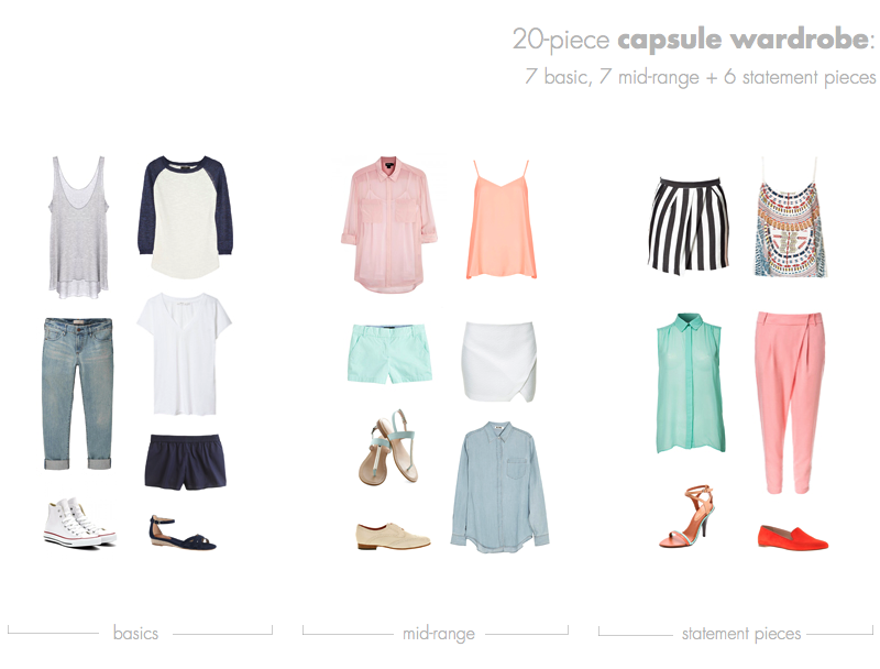 20-Piece Capsule Wardrobe with Basics and Statement Pieces