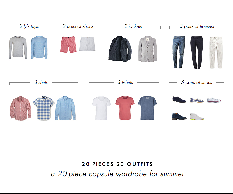 Capsule Wardrobe 2020 Fall.20 Pieces 20 Outfits An Easy Summer Capsule Wardrobe For