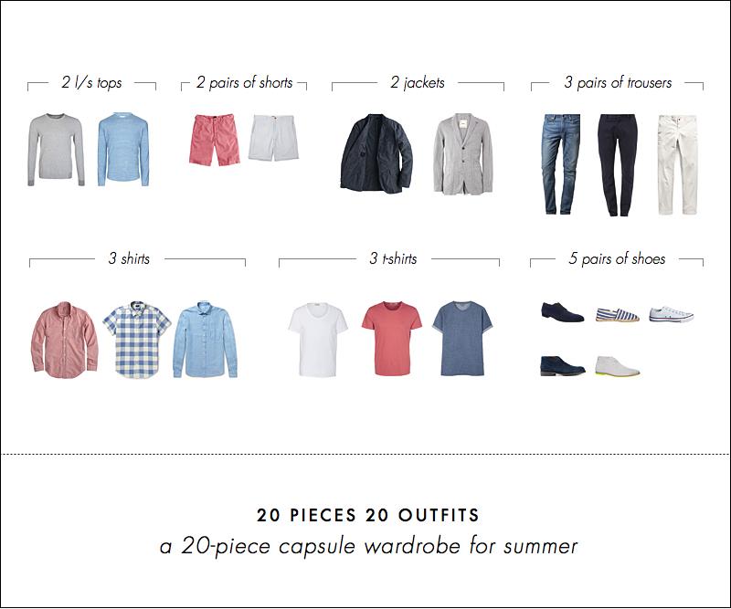 A 20-piece capsule wardrobe for men