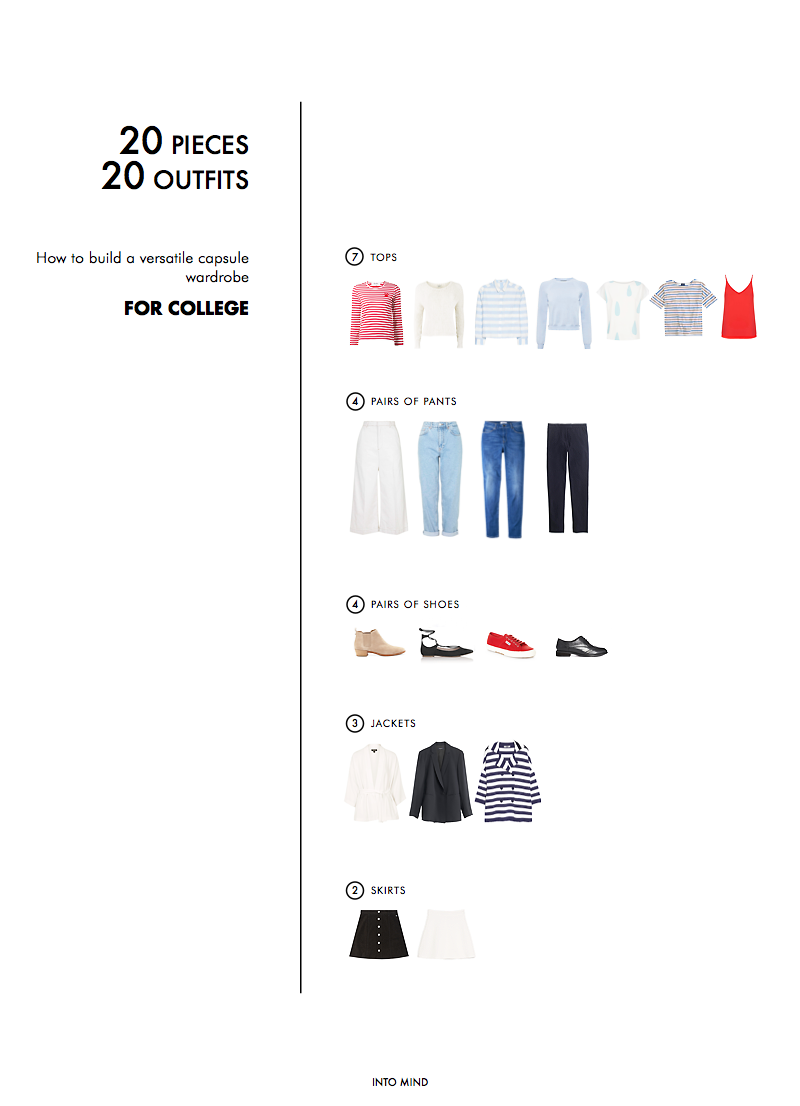How to build a Capsule Wardrobe for College | INTO MIND