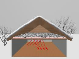 In the winter, the energy blanket blocks heat from escaping through the attic.