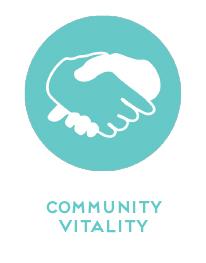 community-vitality.jpg