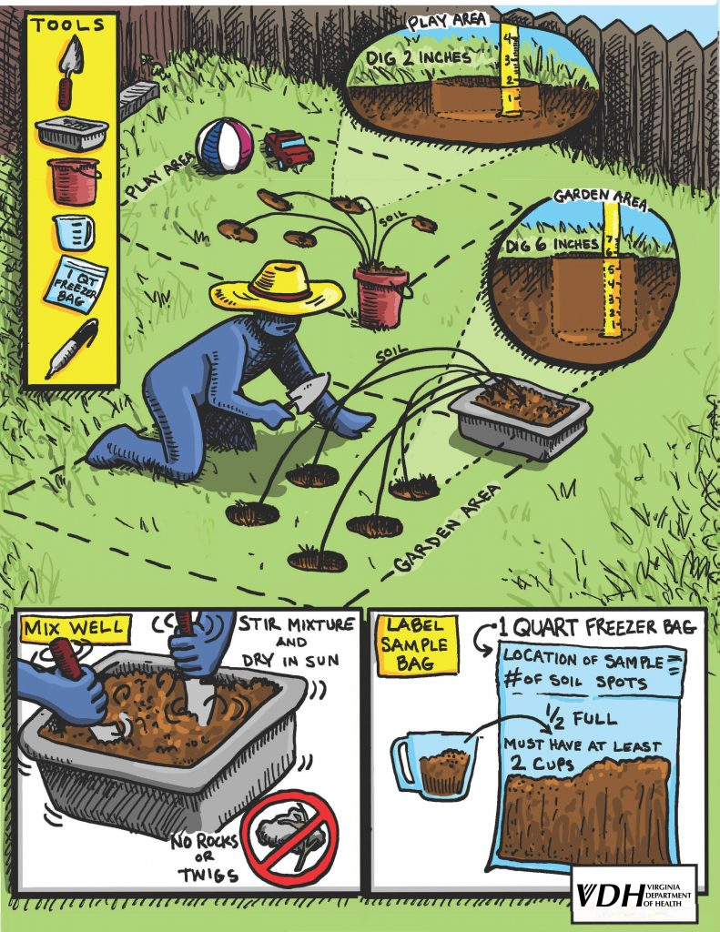 soil_sampling_cartoon-color_508-2-791x1024.jpg