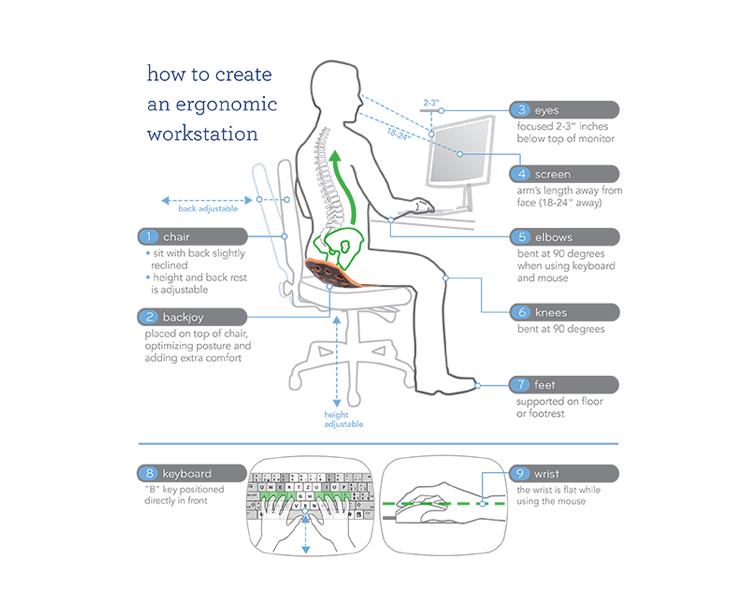 workstationinfographic.jpg