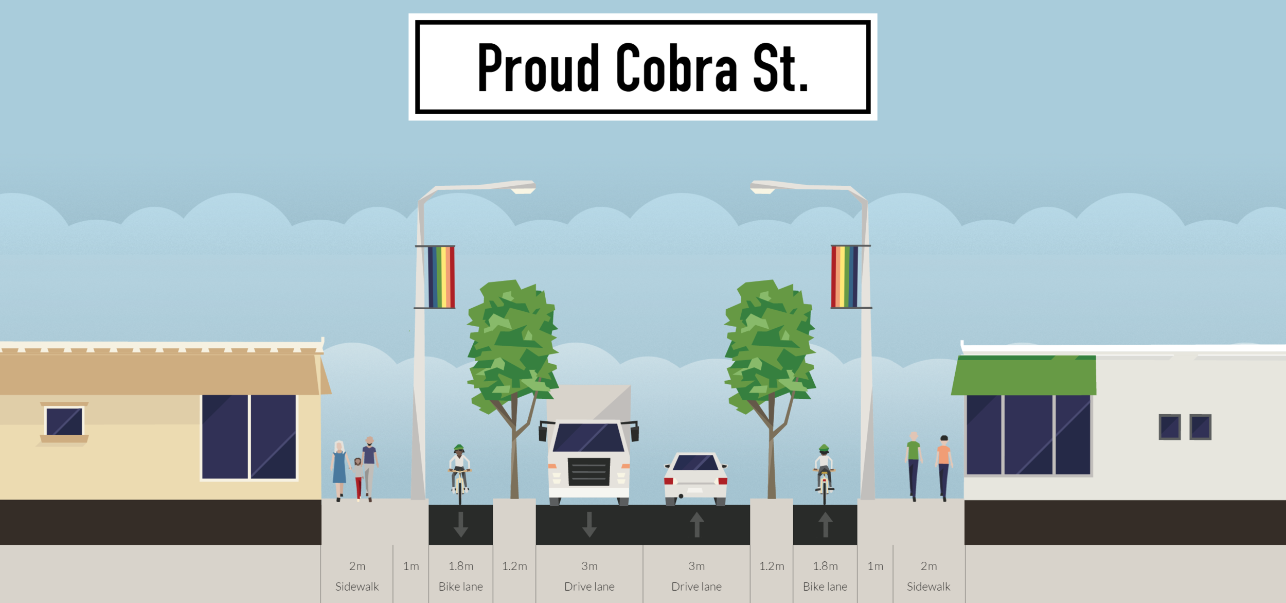 "After last summer's landmark Supreme Court ruling on gay marriage, rainbow flags became an option for adorning light-poles. Unfortunately they are still big ugly ""cobra"" style poles. At least they're proud cobras?"