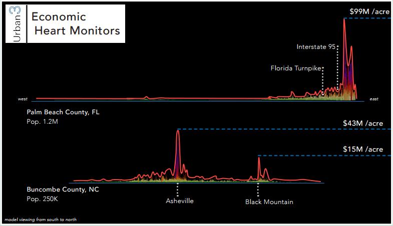 Heart Monitors.PNG