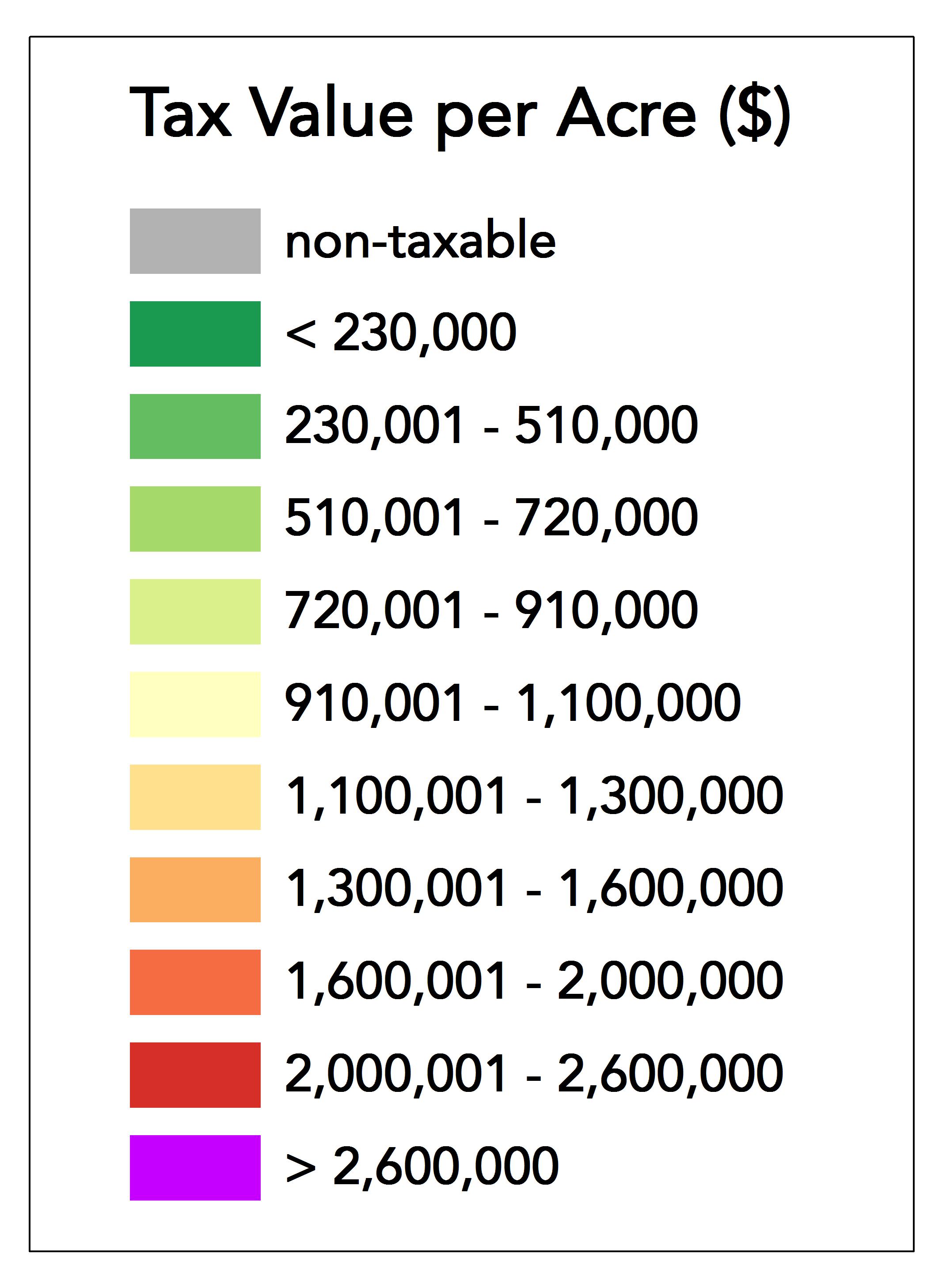 Value per Acre LEGEND3.png