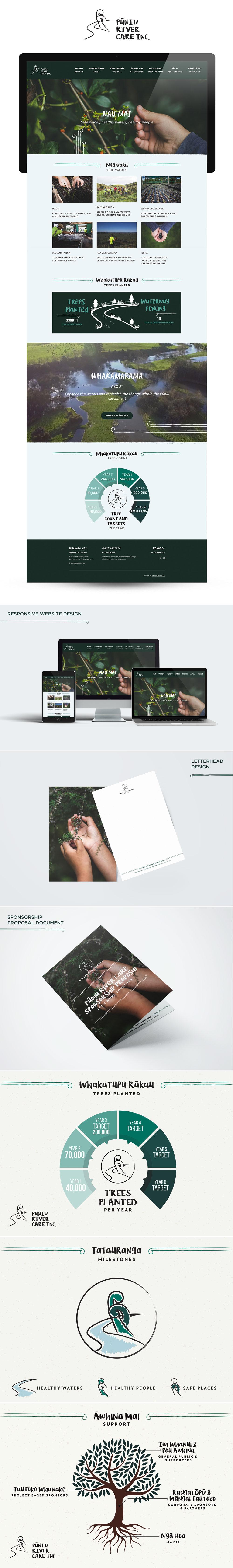 Inkdrop_Puniu_River_Care_Website_Branding-2.jpg