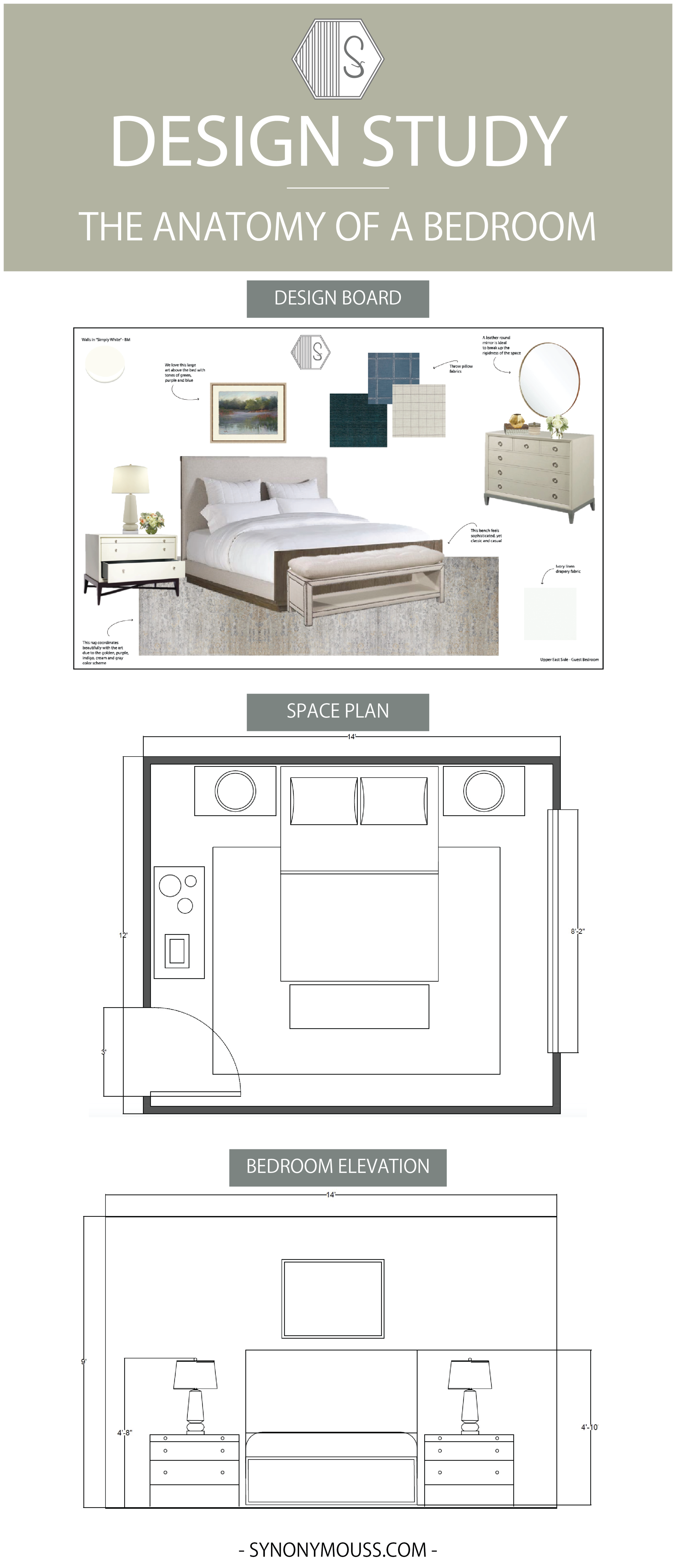 Design Study: Anatomy of a Bedroom - By: Synonymous