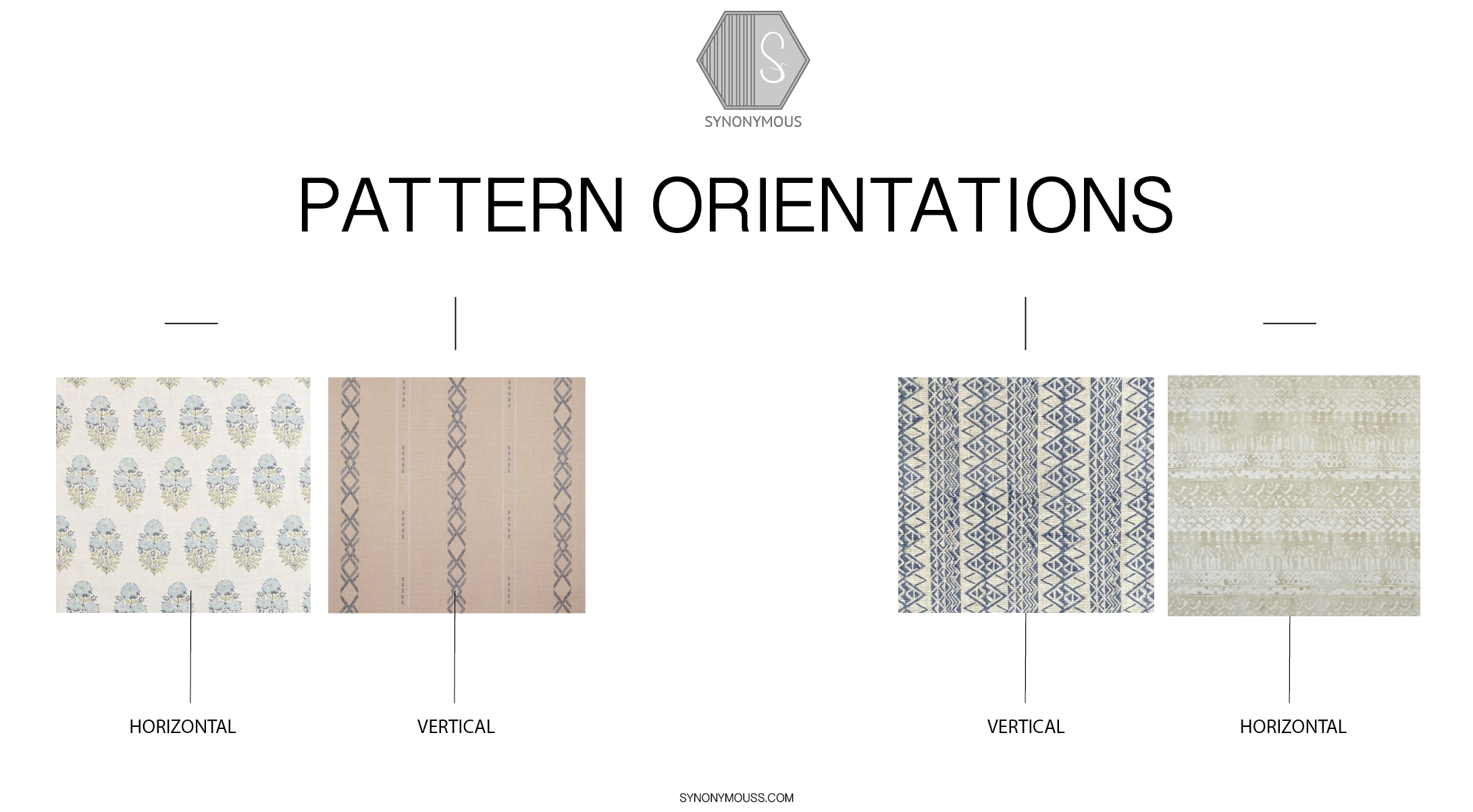 Design Study: How To Mix Patterns (Pattern Orientations) - SYNONYMOUS
