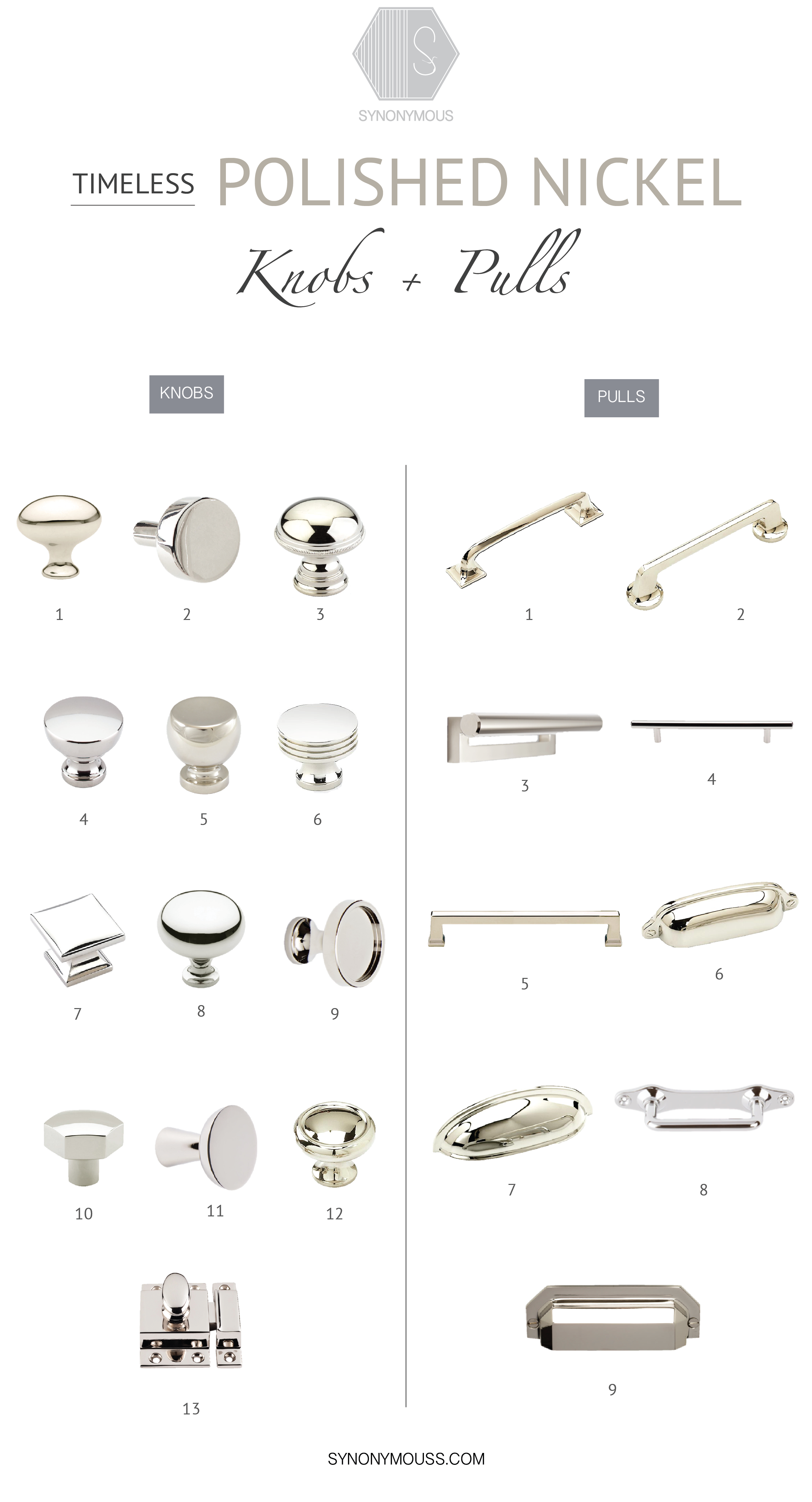 Timeless Polished Nickel Knobs and Pulls - Roundup - Synonymouss.com - Synonymous