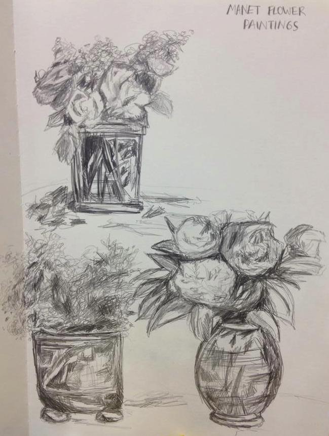 Manet Flower Paintings