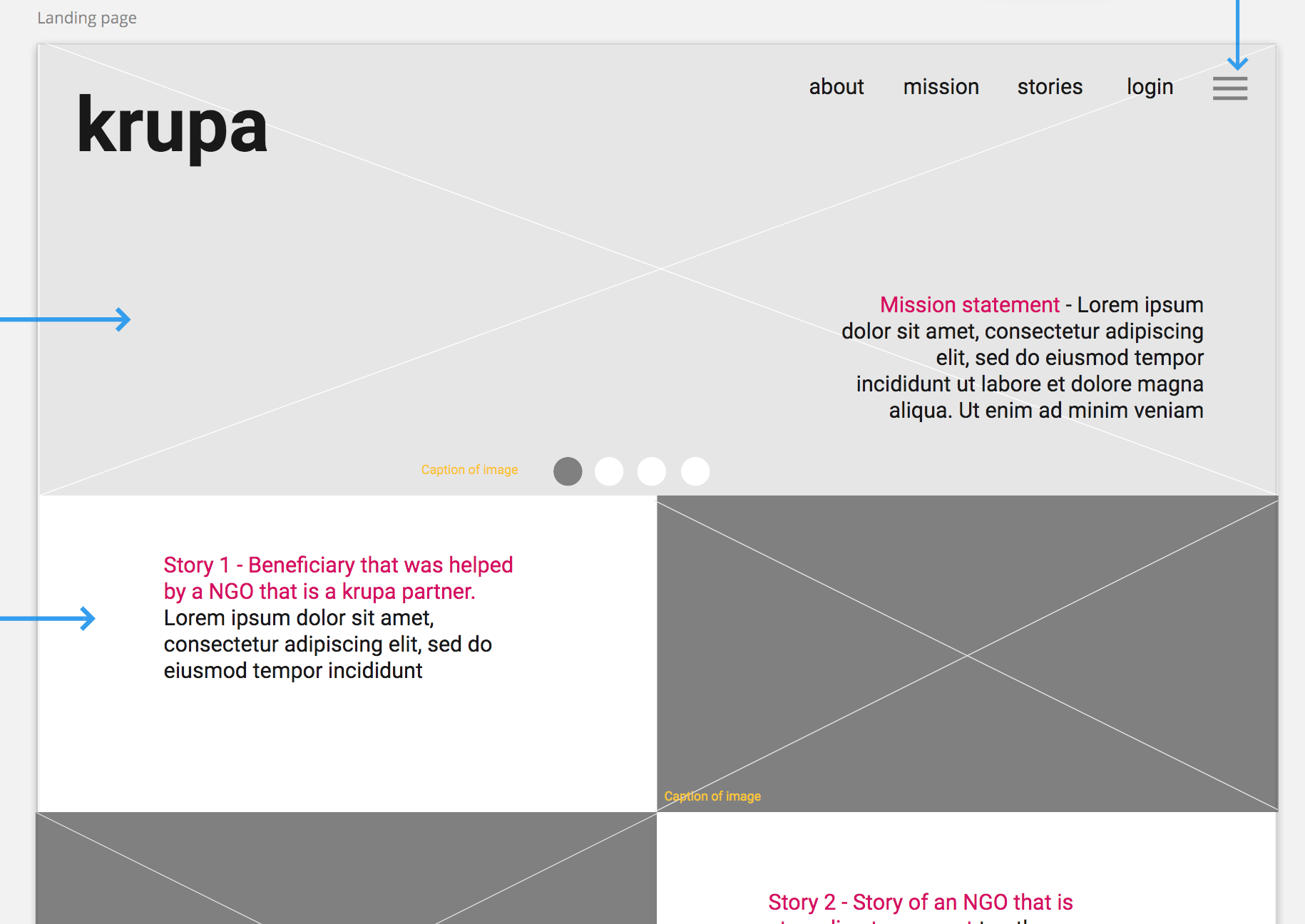 Building Krupa - After consulting the founder on the research and establishing the overall product strategy for the platform, I built the initial wireframes of the Krupa platform. Condensing the key insights from what we learned, we identified two main digital end-user segments: the NGOs, and the followers who would be donating and actively engaging with the platform.