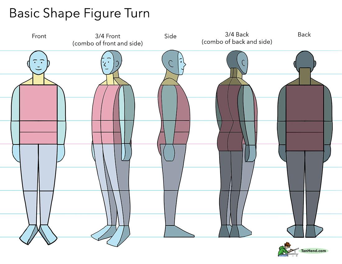 Basic Shape Turn