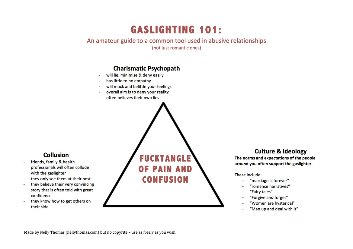 Here's a little poster I made about gaslighting