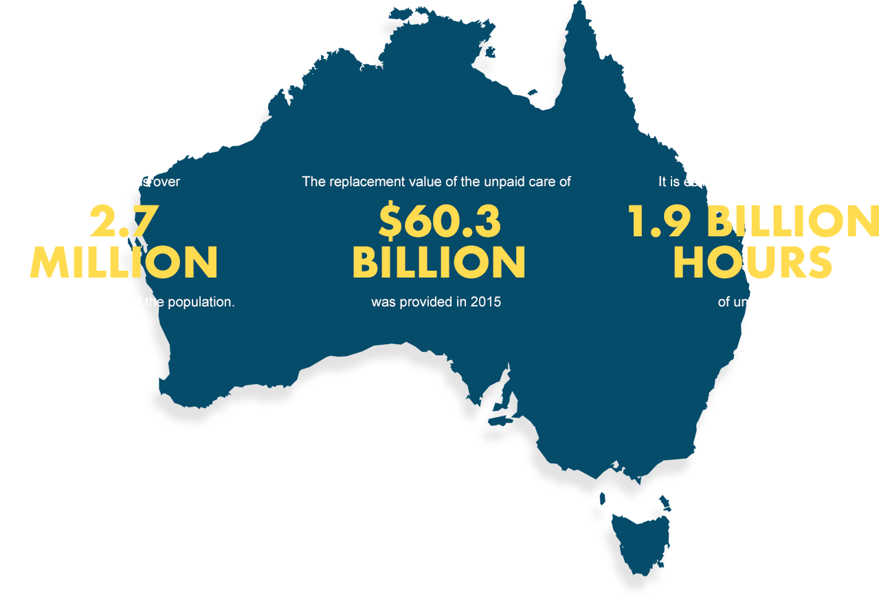 Source: https://www.carers-sa.asn.au/resources/