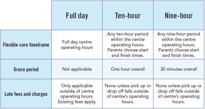Flexible-Hours-Table.jpg