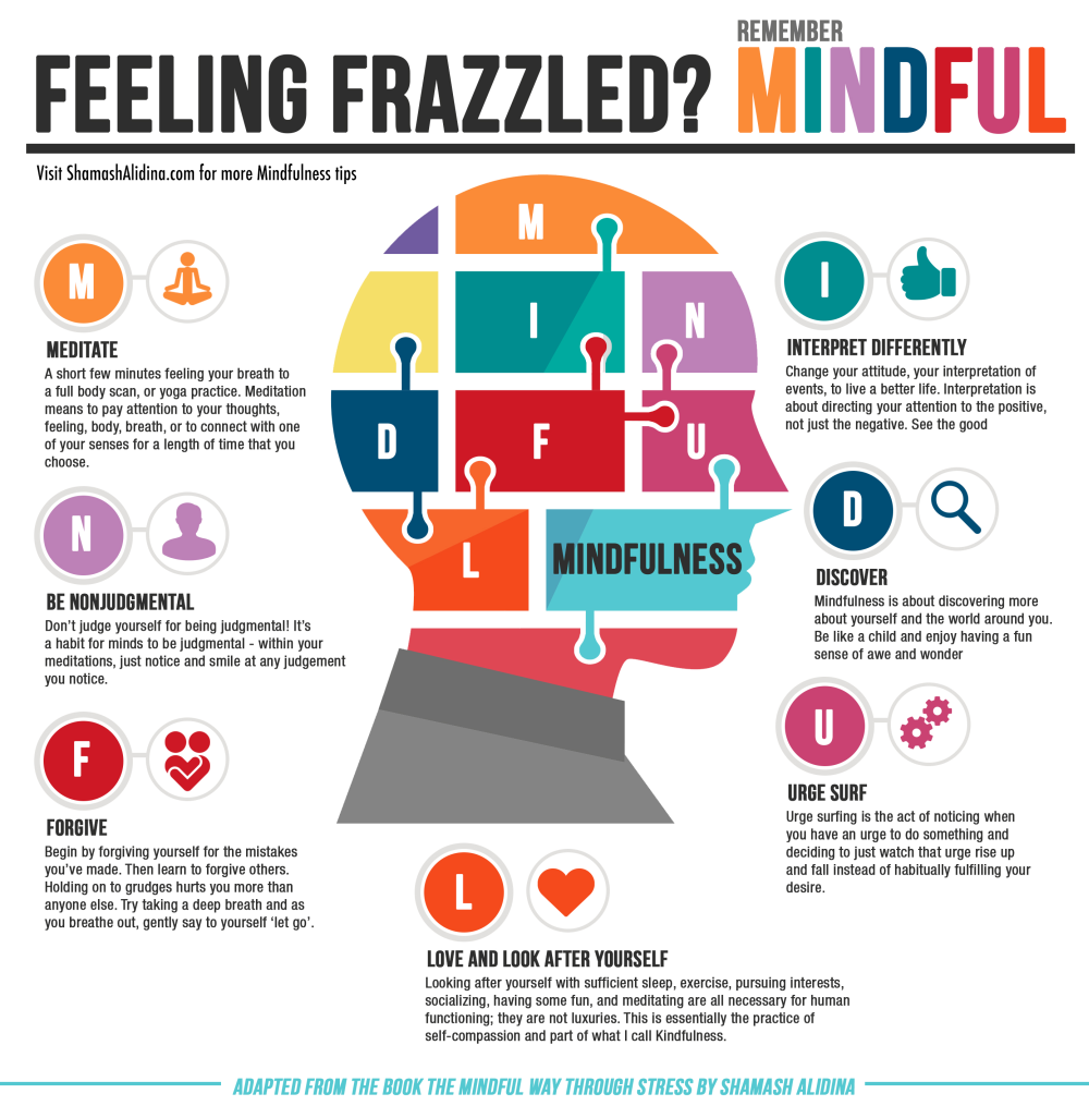 mindfulness_infographic.png