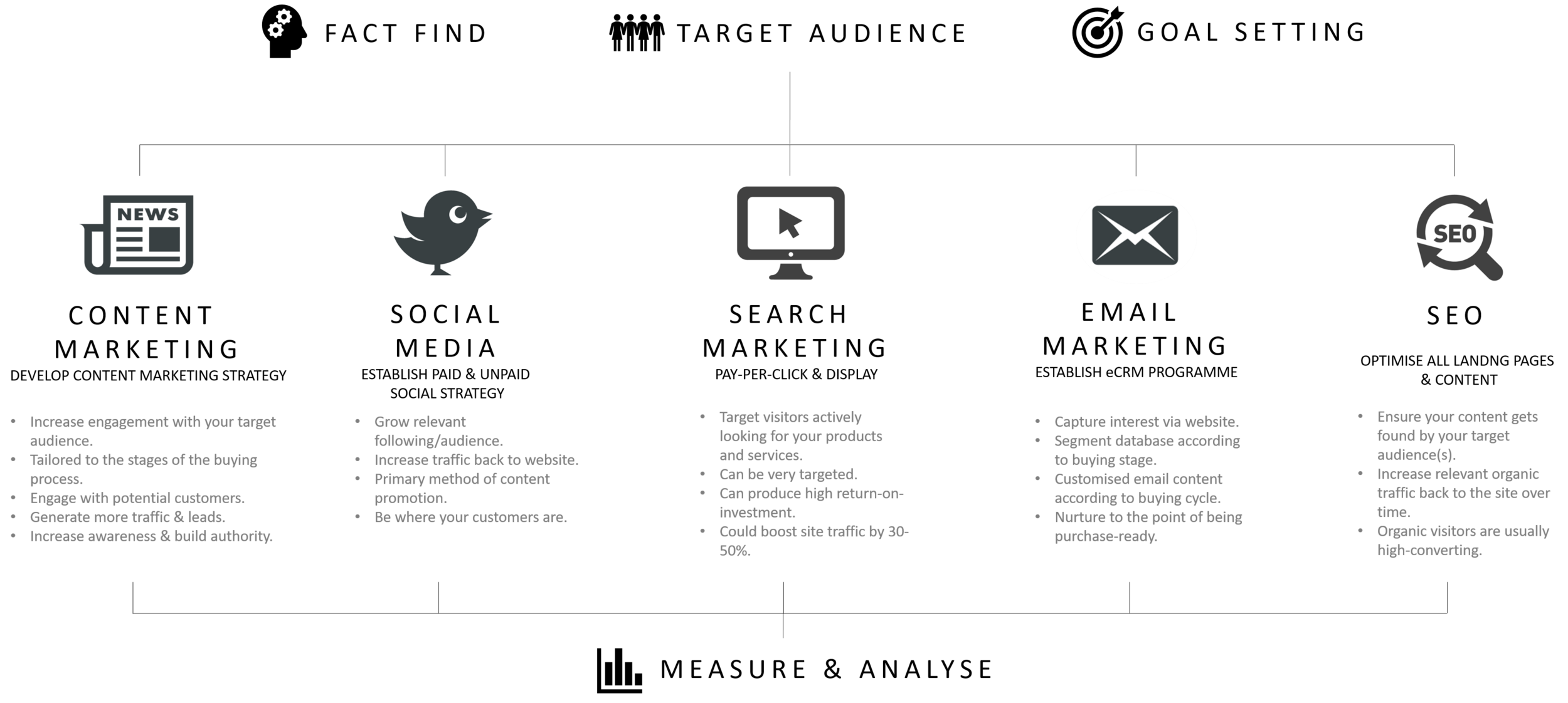 Digital-marketing-strategy.jpg
