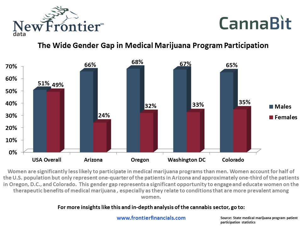 Image Credit: Marijuana Investor News