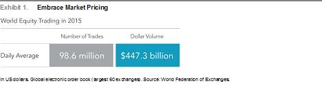 Embrace Market Pricing.jpg