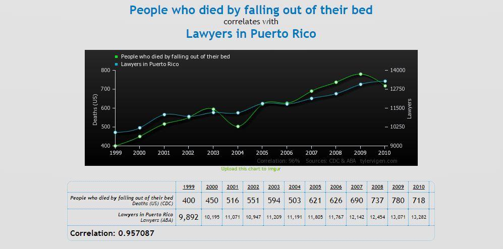 Bed Lawyers PR.JPG