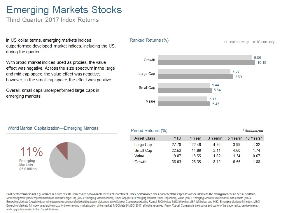 Q317 Emerging Markets Stocks.jpg