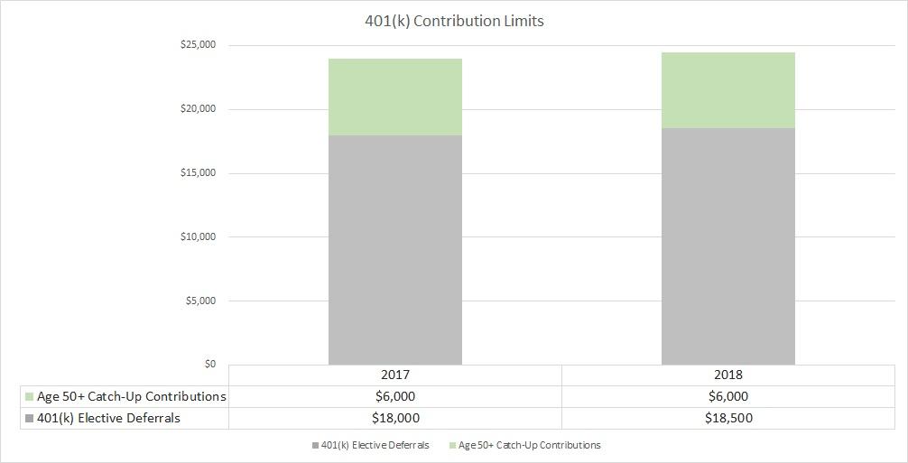 2017-18 401k Limits.jpg