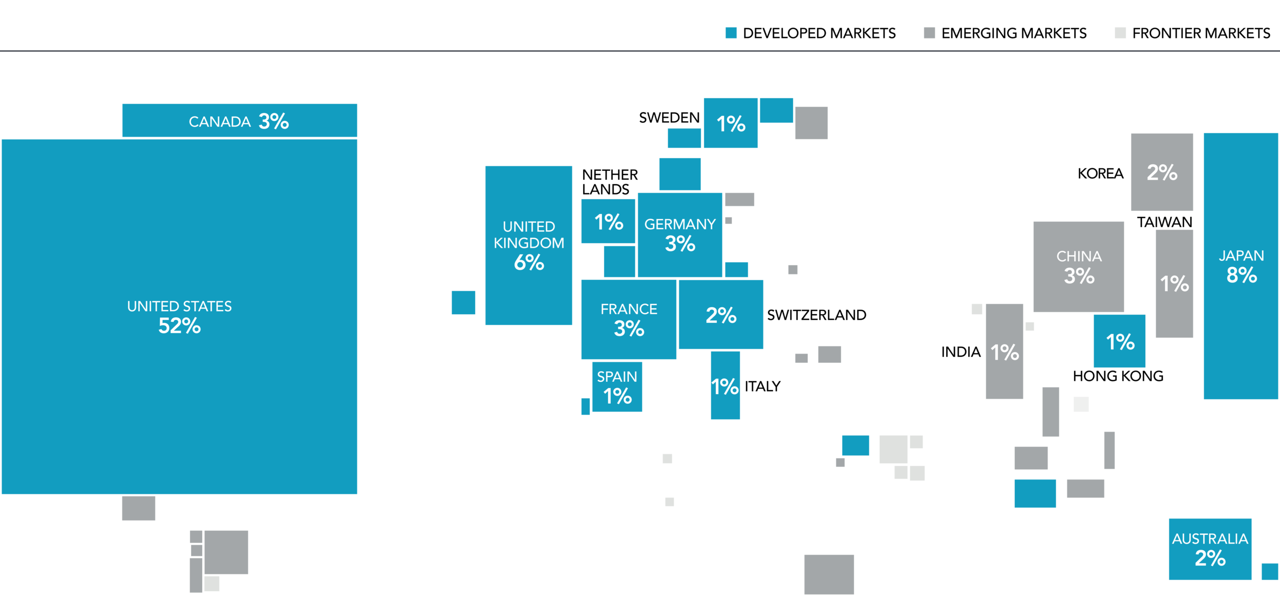 Exhibit 1.  World Equity Market Capitalization  As of December 31, 2017. Data provided by Bloomberg. Market cap data is free-float adjusted and meets minimum liquidity and listing requirements. China market capitalization excludes A-shares, which are generally only available to mainland China investors. For educational purposes; should not be used as investment advice.