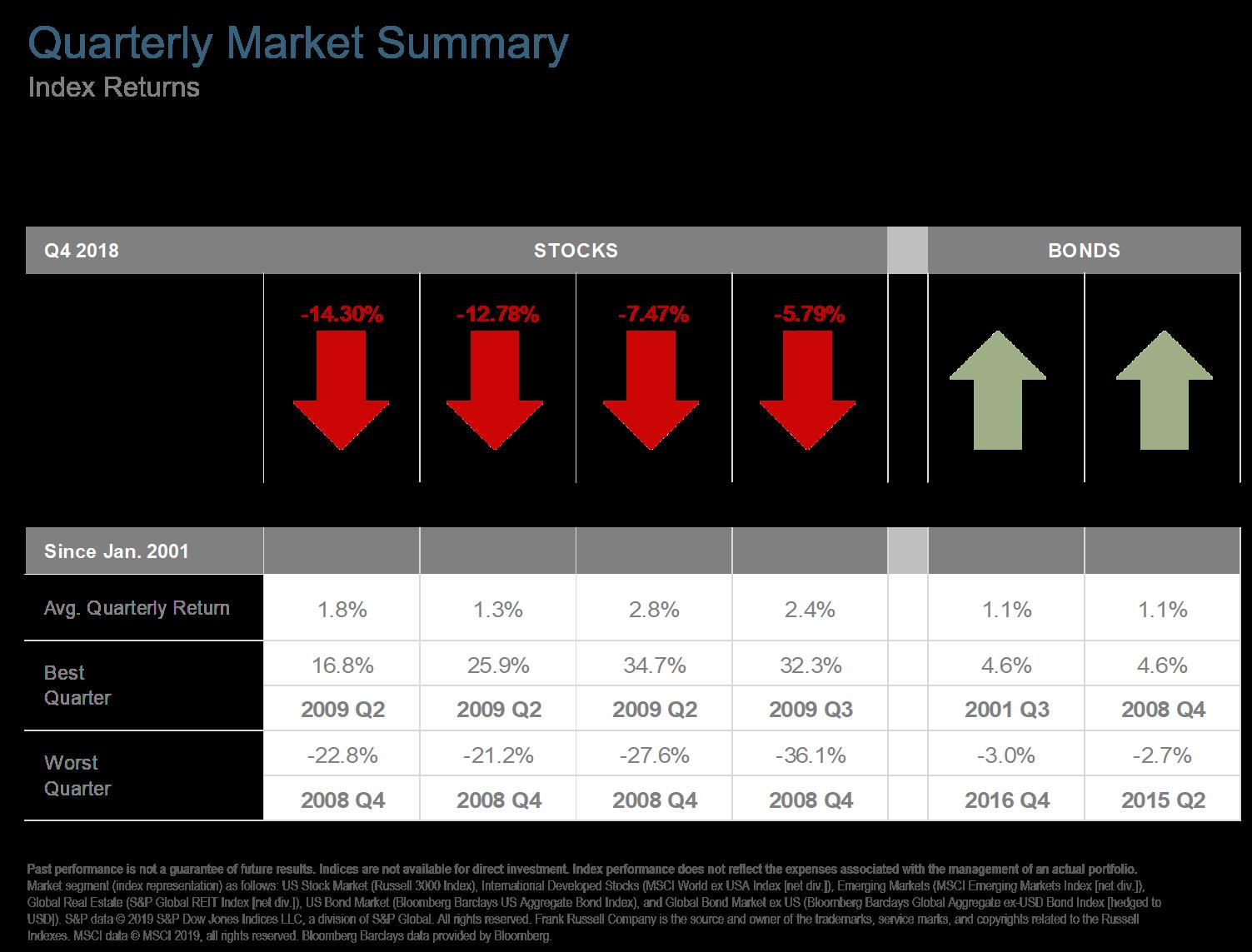 Q418 Quarterly Market Summary.png