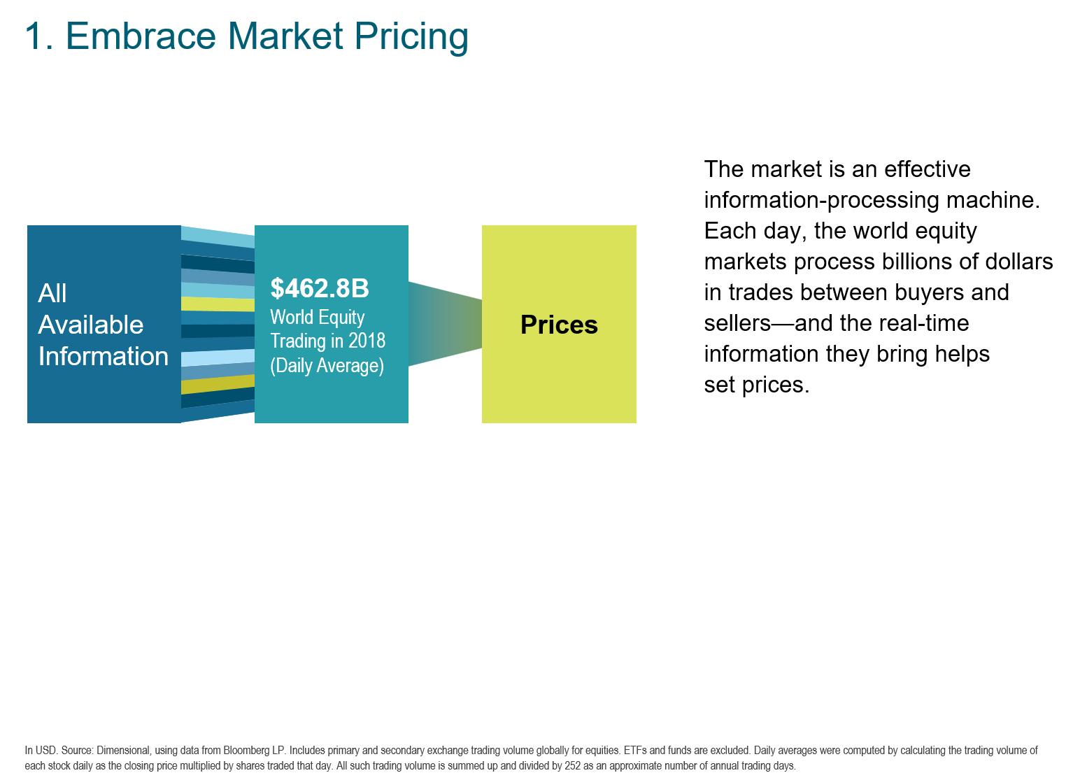 2019 Embrace Market Pricing.png
