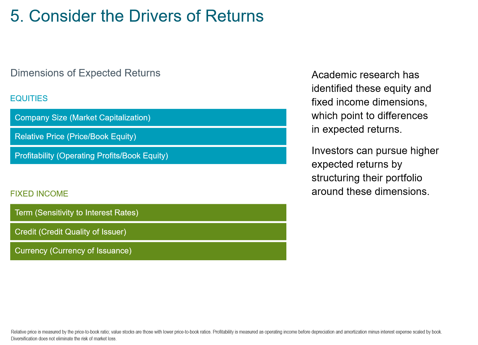 2019 Consider the Drivers of Return.png