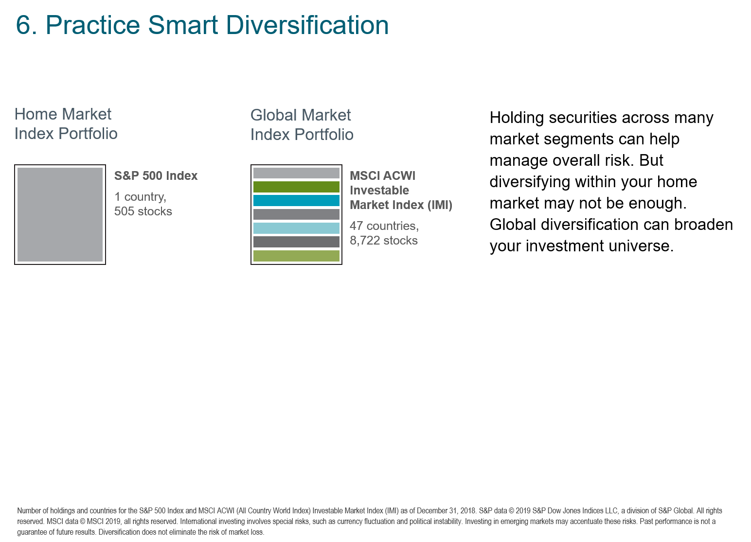 2019 Practice Smart Diversification.png