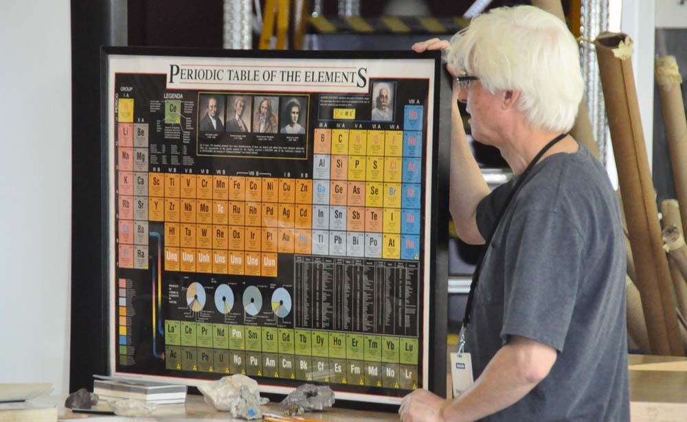 Periodic Table and Len.jpg