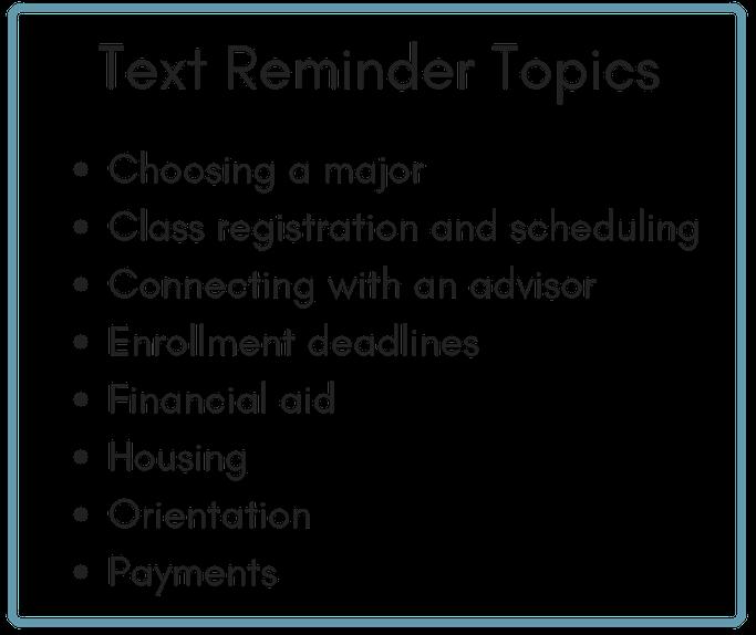 Text Reminder Topics.png